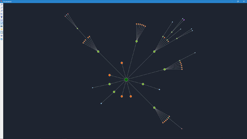 SiteAnalyzer, website structure visualization on a graph